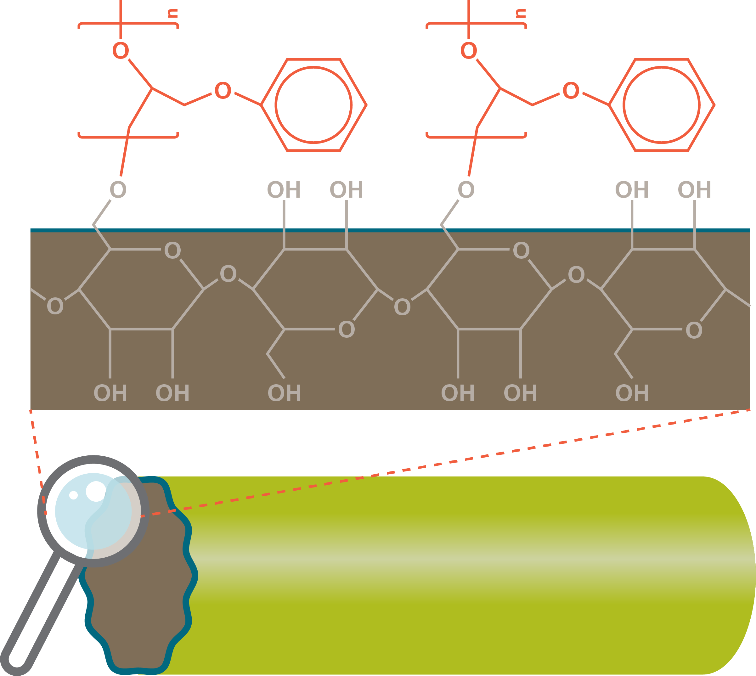 Illustration-2-epoxy-molecule.png